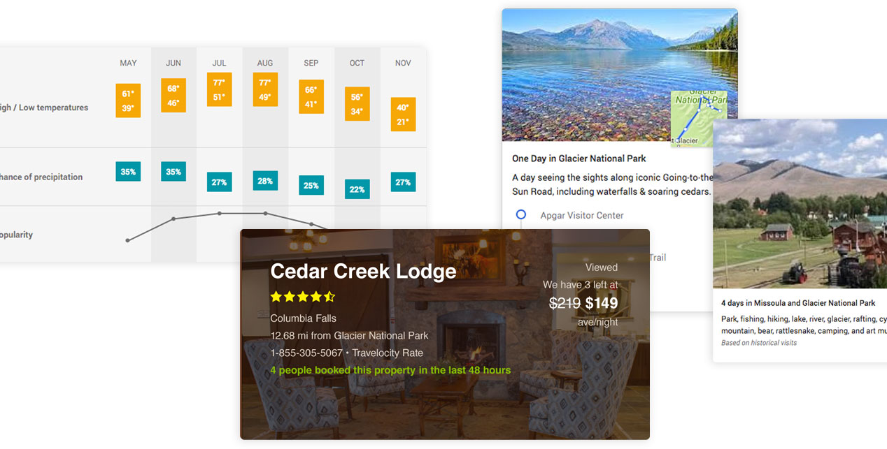 Screenshot of various trip planning components